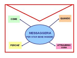 QUANDO COME MESSAGGERIA PER STAR BENE INSIEME PERCHE