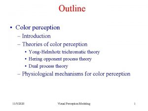 Outline Color perception Introduction Theories of color perception