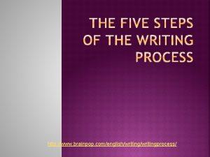 http www brainpop comenglishwritingprocess STEP STEP 1 2