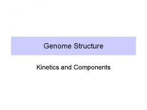 Genome Structure Kinetics and Components Genome The genome