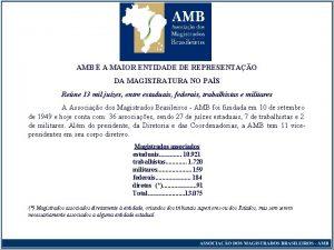 AMB A MAIOR ENTIDADE DE REPRESENTAO DA MAGISTRATURA