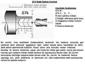 G 74 Delik Delme evrimin Aklamas G 74