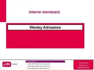 Interne standaard Wesley Adriaanse 1 Index Principe Toepassing