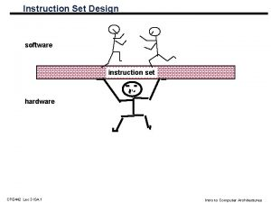 Instruction Set Design software instruction set hardware CPE