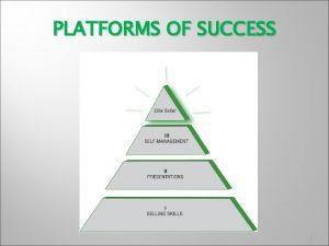 PLATFORMS OF SUCCESS 3 PLATFORMS OF SUCCESS What