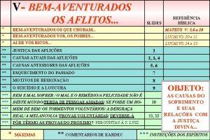 V BEMAVENTURADOS OS AFLITOS SLIDES REFERNCIA BBLICA MATEUS