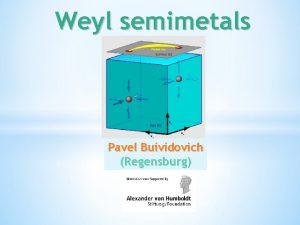 Weyl semimetals Pavel Buividovich Regensburg Simplest model of