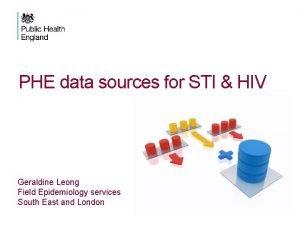 PHE data sources for STI HIV Geraldine Leong