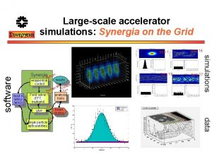 Largescale accelerator simulations Synergia on the Grid Synergia