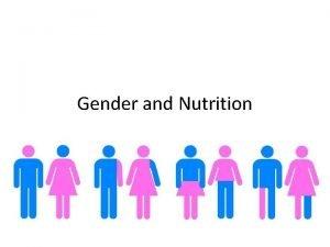 Gender and Nutrition Gender and Sex Gender Socially
