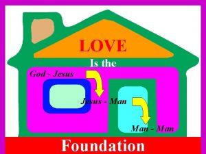 LOVE God Jesus Is the Jesus Man Foundation
