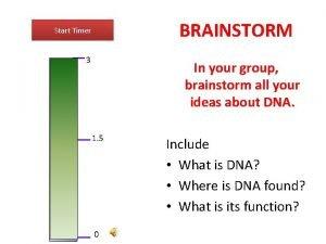 BRAINSTORM Start Timer 3 In your group brainstorm