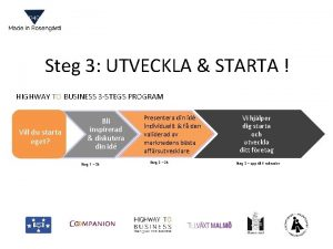 Steg 3 UTVECKLA STARTA HIGHWAY TO BUSINESS 3