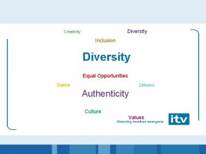 Diversity Creativity Inclusion Diversity Equal Opportunities Same Different