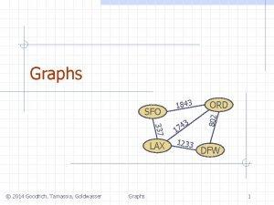 Graphs 337 LAX 2014 Goodrich Tamassia Goldwasser Graphs
