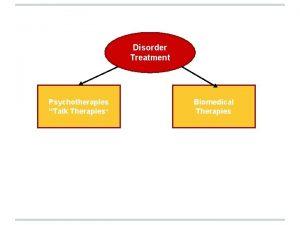 Disorder Treatment Psychotherapies Talk Therapies Biomedical Therapies Biomedical