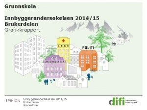 Grunnskole Innbyggerunderskelsen 201415 Brukerdelen Grafikkrapport Innbyggerunderskelsen 201415 Brukerdelen