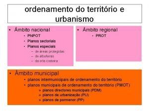 ordenamento do territrio e urbanismo mbito nacional PNPOT