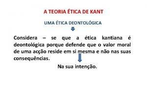 A TEORIA TICA DE KANT UMA TICA DEONTOLGICA