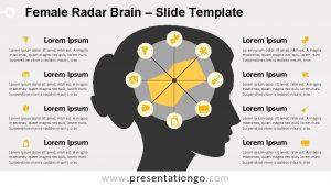 Female Radar Brain Slide Template Lorem Ipsum Lorem