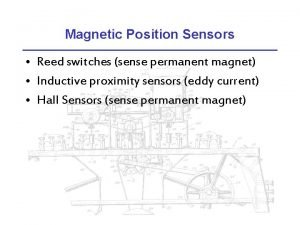 Magnetic Position Sensors Reed switches sense permanent magnet