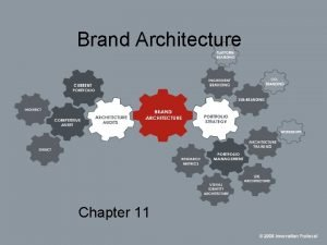 Brand Architecture Chapter 11 Brand Architecture The branding