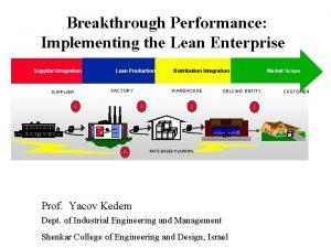Breakthrough Performance Implementing the Lean Enterprise Lean Production