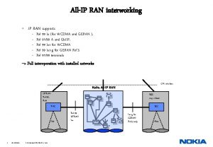 AllIP RAN interworking IP RAN supports Rel 99