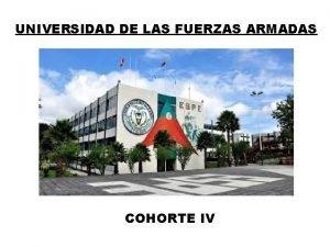 UNIVERSIDAD DE LAS FUERZAS ARMADAS COHORTE IV Tema
