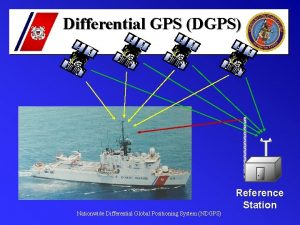 Differential GPS DGPS Nationwide Differential Global Positioning System