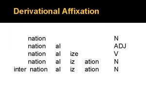Derivational Affixation nation inter nation al al ize
