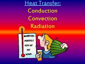 Heat Transfer Conduction Convection Radiation I Thermal Energy