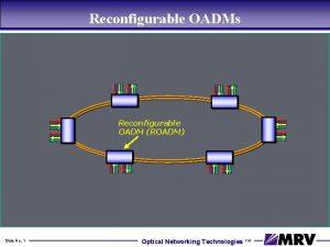 Reconfigurable OADMs Reconfigurable OADM ROADM Slide No 1