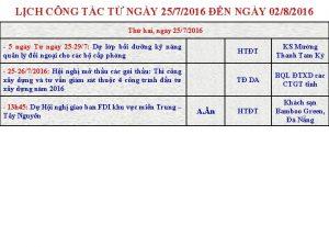 LCH CNG TC T NGY 2572016 N NGY