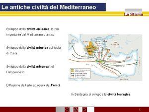 Le antiche civilt del Mediterraneo La Storia Sviluppo