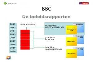 BBC BBC Inhoudelijke rapporten Functionele rapporten Boekhoudkundige rapporten