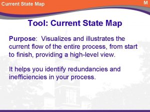 Current State Map Tool Current State Map Purpose