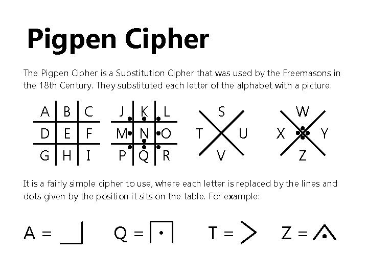 Pigpen Cipher The Pigpen Cipher is a Substitution