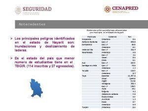 Antecedentes Sustancias qumicas peligrosas almacenadas por municipio en