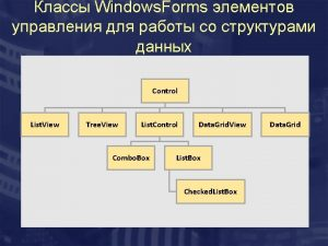 Windows Forms Control List View Tree View List