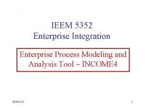IEEM 5352 Enterprise Integration Enterprise Process Modeling and