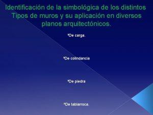 Identificacin de la simbolgica de los distintos Tipos