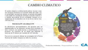 CAMBIO CLIMATICO El cambio climtico se define desde