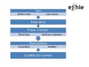 Definice tmu Tm Cle a normy Fze tmu
