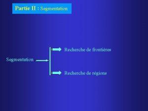 Partie II Segmentation Recherche de frontires Segmentation Recherche