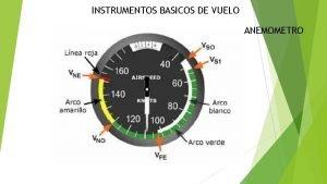 INSTRUMENTOS BASICOS DE VUELO ANEMOMETRO INSTRUMENTOS BASICOS DE