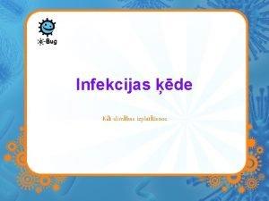 Infekcijas de K slimbas izplatanos Infekcijas de Infekciju