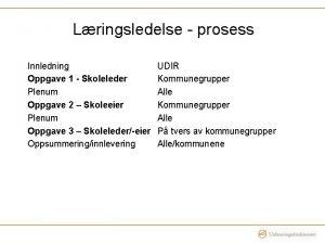 Lringsledelse prosess Innledning Oppgave 1 Skoleleder Plenum Oppgave