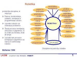 Robotika pogoni in prenosniki je tehnika disciplina ki