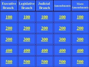 Executive Legislative Branch Judicial Branch More Amendments 100
